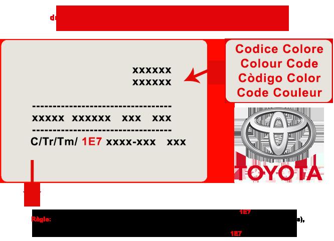 Vente De Peinture Pour Carrosserie Auto Toyota